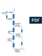 Diagrama Proceso