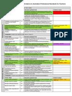 chart professional standards  1