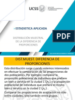 Distribución de La Diferencia de Proporciones