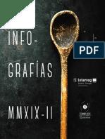 Estatísticas TIC en Portugal