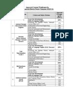 ContentWeightagesGEPCO_Final.pdf