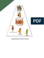 Organización Politica de Los Incas