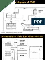 8086_architecture.ppt