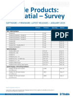 Survey Software and Firmware