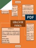 Instalações Elétricas - Geração de Energia.pdf