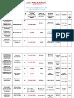 Tabela Fics 2019-1