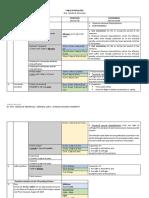 425107422-Table-of-Penalties-pdf.pdf