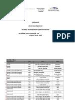 Catalogul Manualelor Şcolare Pentru Clasele VIII-XII ,Valabile În Învăţământul Preuniversitar