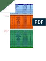 IP Master Inter Redes V1.0