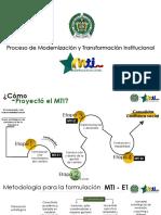 15. Proceso de Modernización y transformación Institucional.pdf
