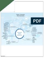 Organigrama La Comunicación - Efectiva.pdf