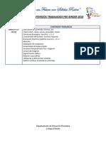 Contenidos Evaluados Transición i 2018 (Noviembre)