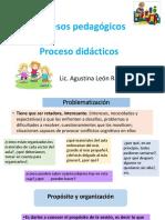 procesos didactico