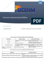 CONTRERAS_M_U1_Cuadro.doc.docx