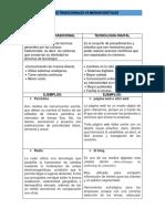 TECNOLOGÍA TRADICIONAL Y DIGITAL.docx