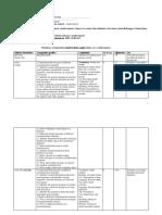 planificare_anuala__cls_5___intensiv_2018_detaliata