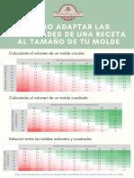 Adaptar Moldes.pdf