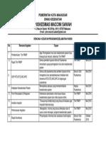 9.1.1.10b. Perencanaan program keselamatan pasien.docx