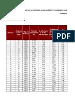Indicadores Socioeconomicos 115 Municipios 2019 (16-4)