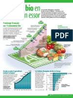 Infographie Carrefour - Le Bio en Plein Essor - Septembre 2003
