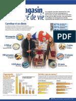 Infographie Carrefour - Le Magasin, Centre de Vie - Novembre 2003