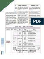 Normas de roscas.pdf