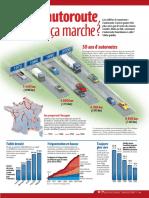 Infographie Carrefour - L´autoroute, comment ca marche - Juillet Août 2003
