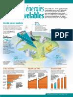 Infographie Carrefour - Place aux énergies renouvelables - Janvier 2004.pdf