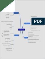 00-Empreendedorismo-Digital.pdf