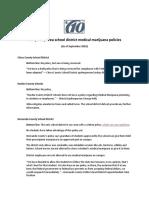 Tampa Bay Area School District Medical Marijuana Policies