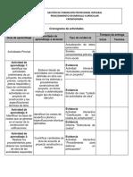 Cronograma de Actividades Curso Virtual de Costos