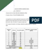Taller 3 Cálculo de La Media Móvil Simple y Planes de Contingencia