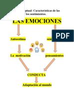 Mapa conceptual evaluacion 1.docx
