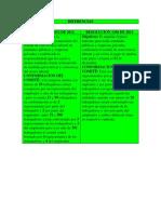 Cuadro Comparativo de La Resolucion 652 de 2012 y 1356 de 2012