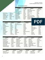 Formato - Lista de Equivalentes comida
