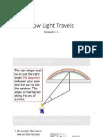 How Light Travels