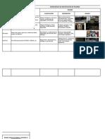 2. AA5-Formato Matriz Básica de Identificación de Peligros(1).xlsx