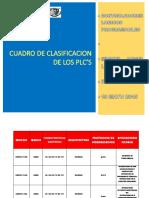 Clasificacion Plc