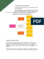 LA COMUNICACIÓN Y SUS ELEMENTOS.docx