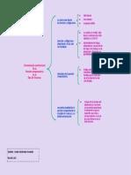 Analisis de La Constitucionalidad de La Pensiòn Compensatoria y Su Armonizaciòn en Edo. Ver