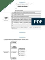 esquema de juicio de usucapion.pdf