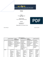 Cuadro Comparativo Psicpatologia FELIPE