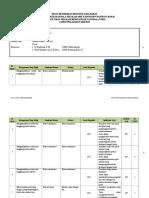 (Revisi)Kisi-kisi Usbn_dasar Dasar Keuangan_2006