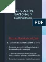 Derecho Municipal.