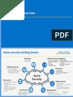 Azure Security Building Blocks