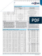 informacoes_tecnicas torques parafusos.pdf