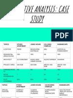 c0mparitive Analysis_ Case Study (2)