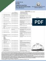 Equity KIM.pdf