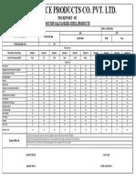 PDI Report