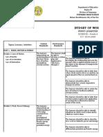 BUDGET OF WORK-FINAL (1).xlsx